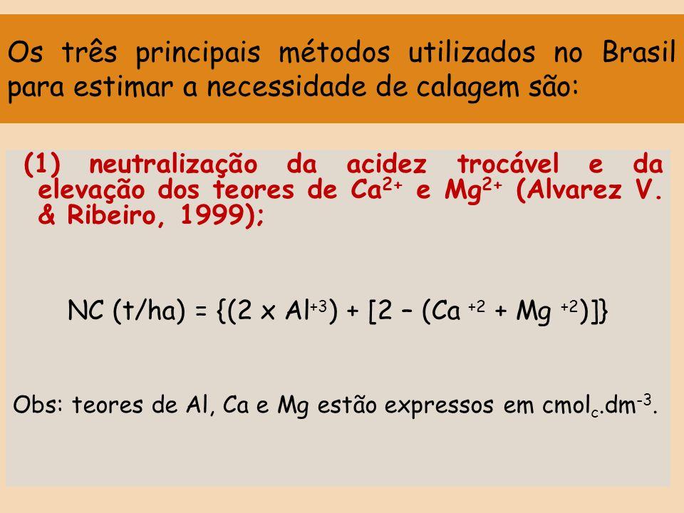NC (t/ha) = {(2 x Al+3) + [2 – (Ca +2 + Mg +2)]}